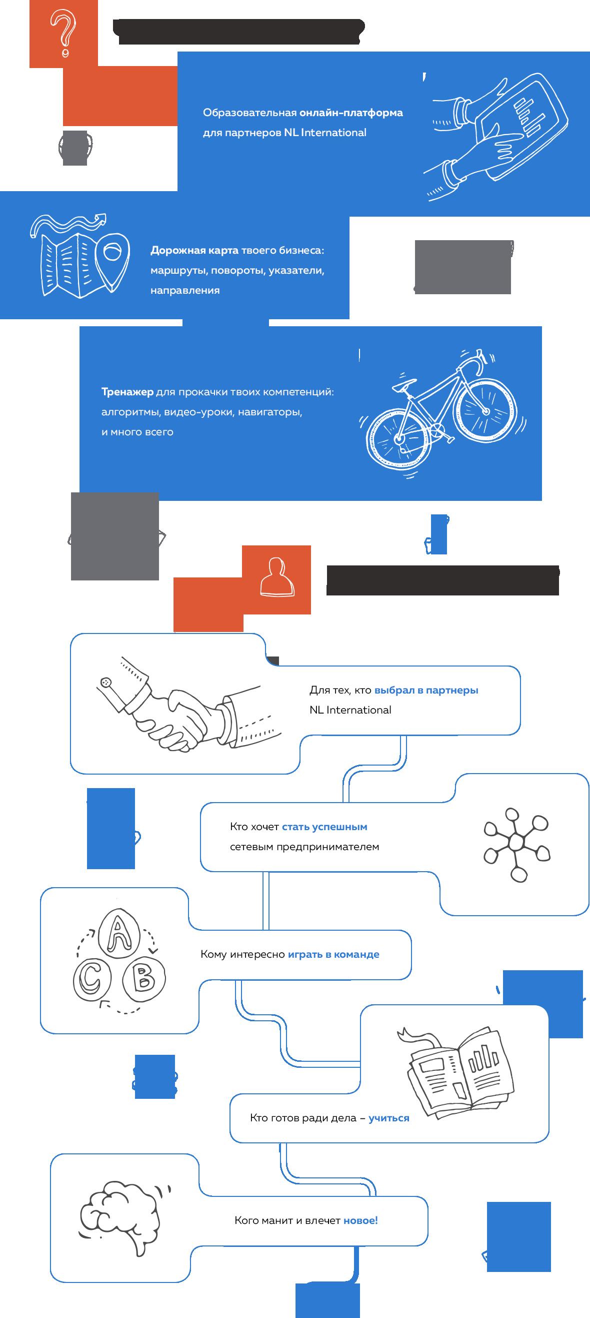 Что такое и для кого NBS?